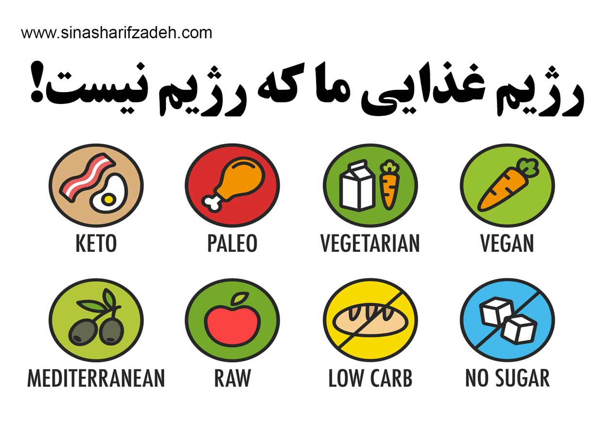 رژیم غذایی ما که رژیم نیست!